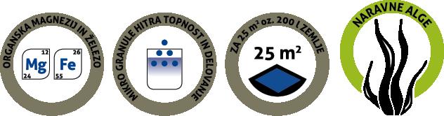 HG_simboli-prednosti_izdelko-2014_2