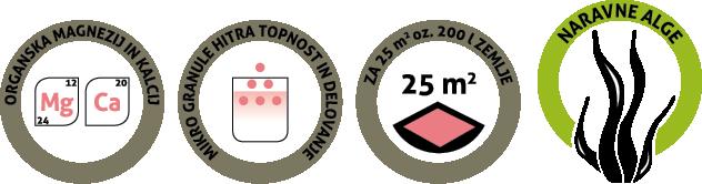 HG_simboli-prednosti_izdelko-2014_5