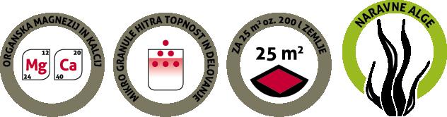 HG_simboli-prednosti_izdelko-2014_3