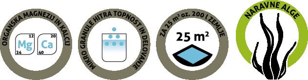 HG_simboli-prednosti_izdelko-2014_4